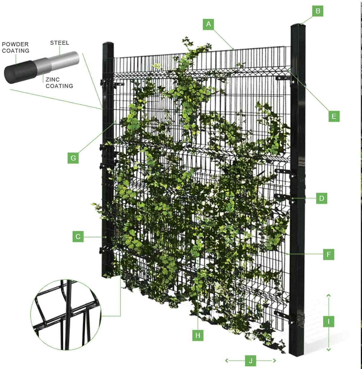 Example of green screen fencing.
